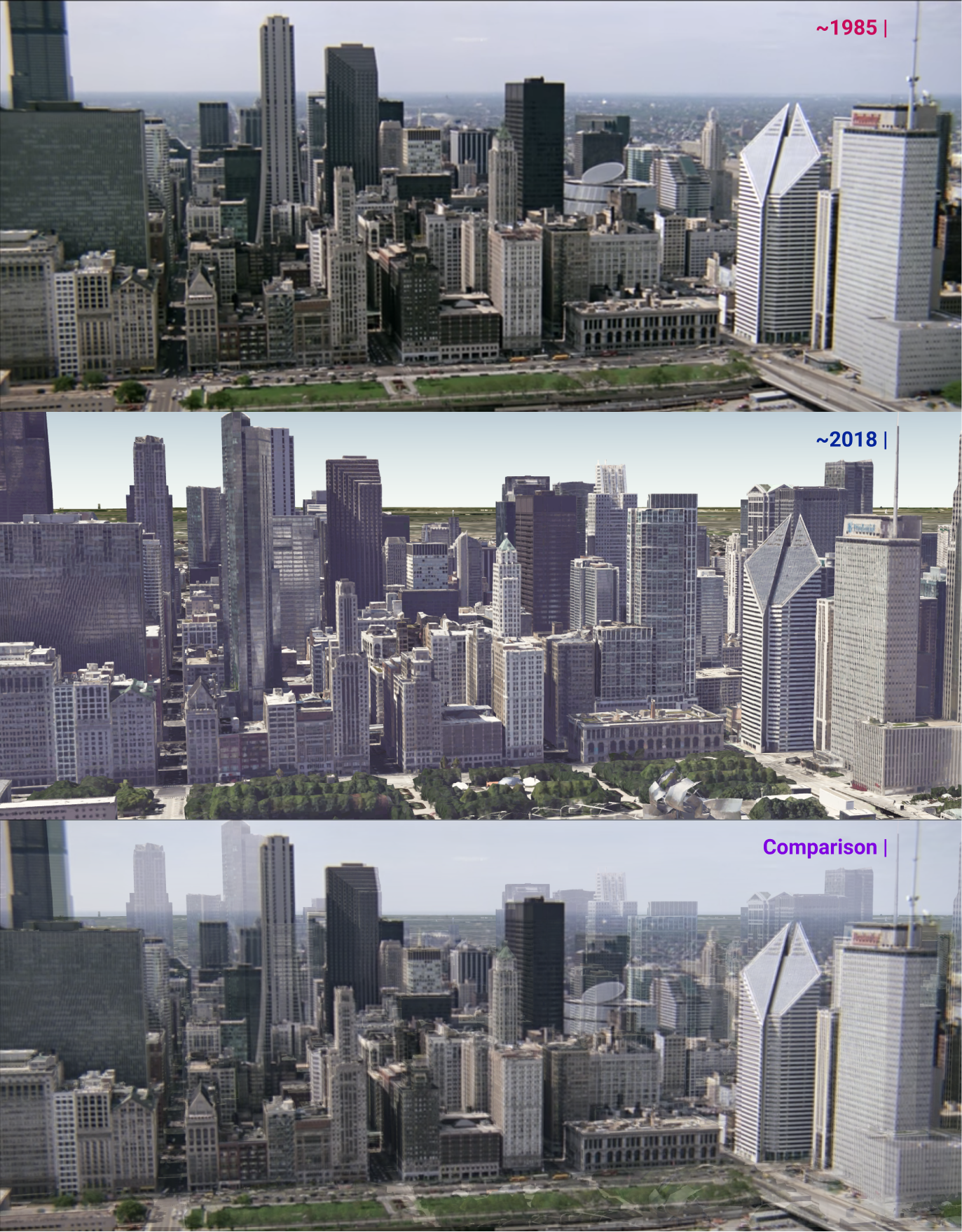 Comparison of the angle facing east toward Michigan Avenue and The Loop (1986/~2018)