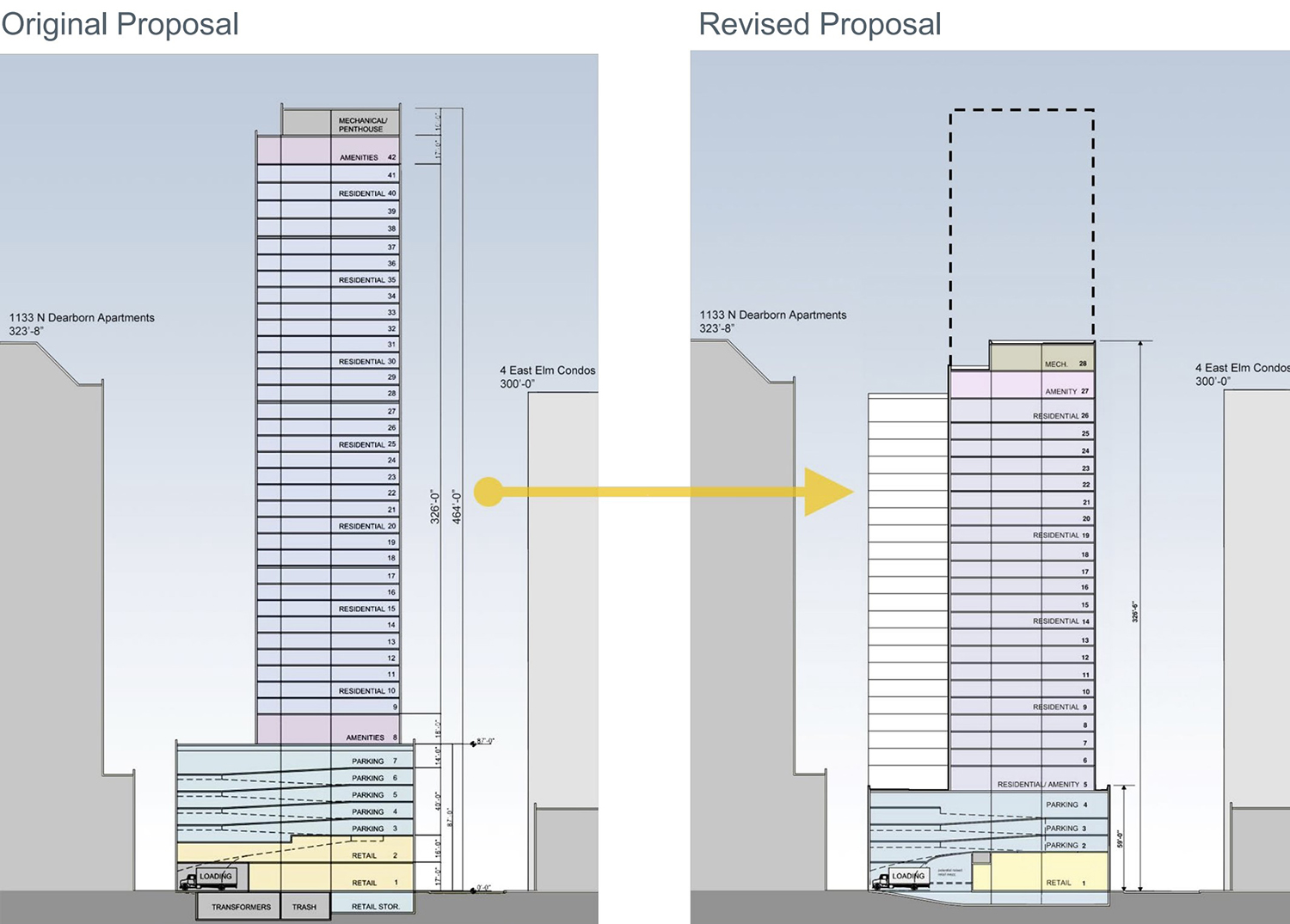 Massing Section Diagram of Original(left) vs. Proposed(right) Concepts for 1130 N State Street. Diagrams by SCB