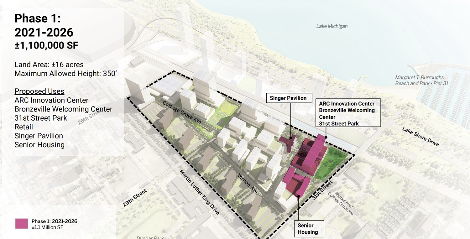 Phase 1 of Bronzeville Lakefront Development. Rendering by GRIT Chicago