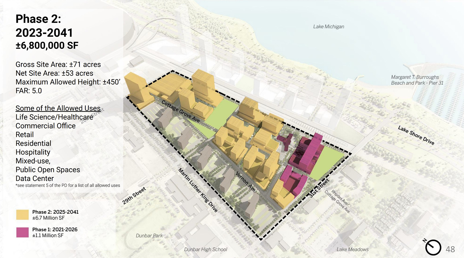 Phase 2 of Bronzeville Lakefront Development. Rendering by GRIT Chicago