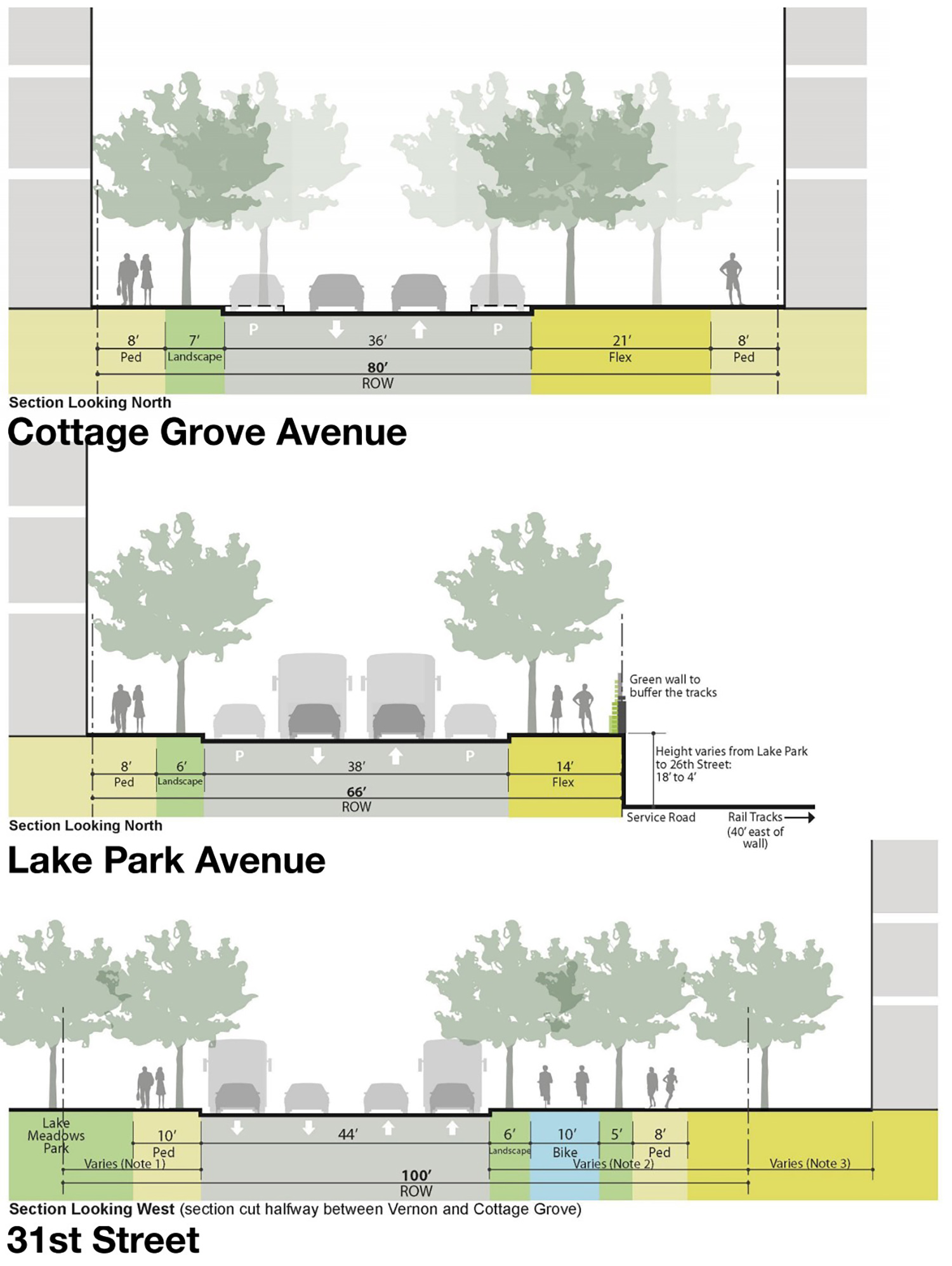 Street Sections for Bronzeville Lakefront Development. Rendering by GRIT Chicago