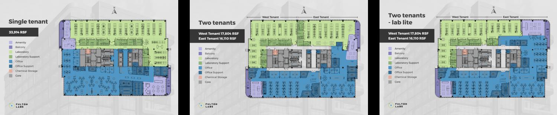 Flexible office/lab floor layouts