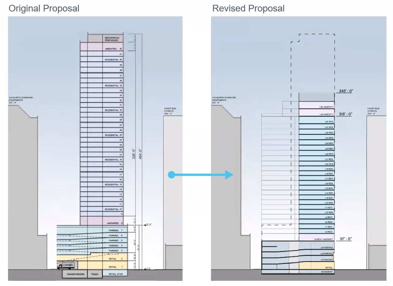 Original vs. Revised Proposal for 1130 N State Street. Diagram by SCB