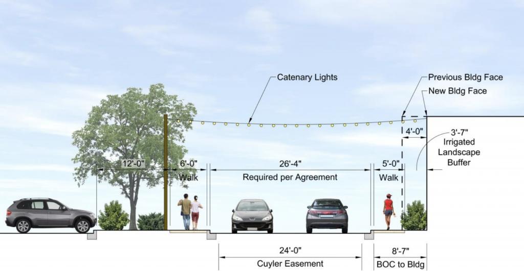 Cuyler Avenue Redevelopment Diagram