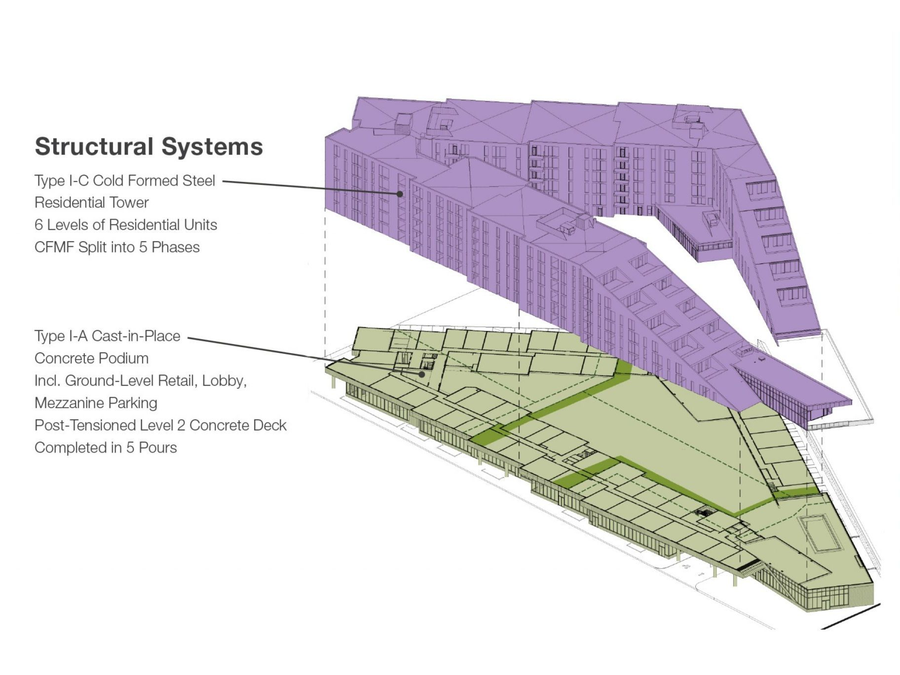 2155 N Elston Avenue programming diagram